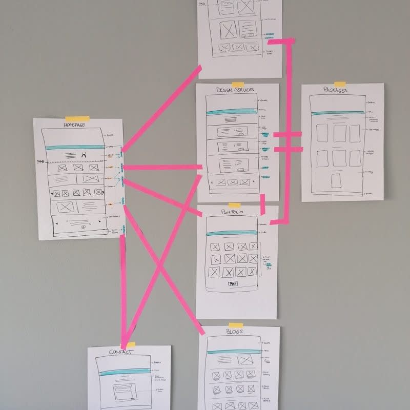 Set up your website structure